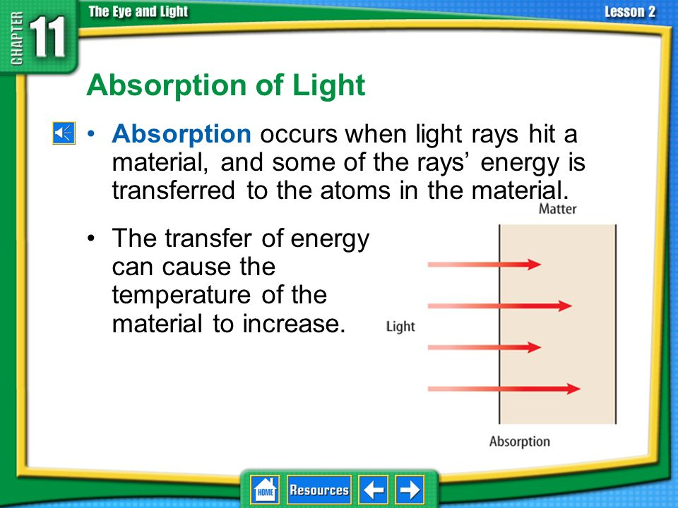 11.2 Light and Matter Absorption of Light.