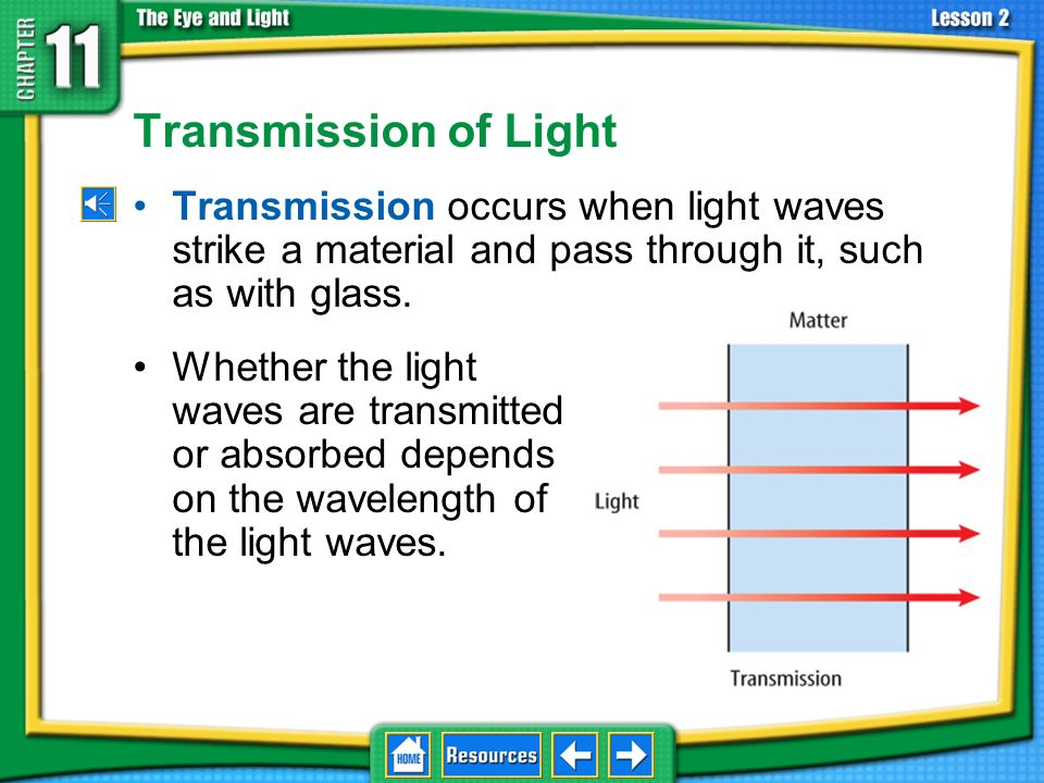 11.2 Light and Matter Transmission of Light. Transmission occurs when light waves strike a material and pass through it, such as with glass.