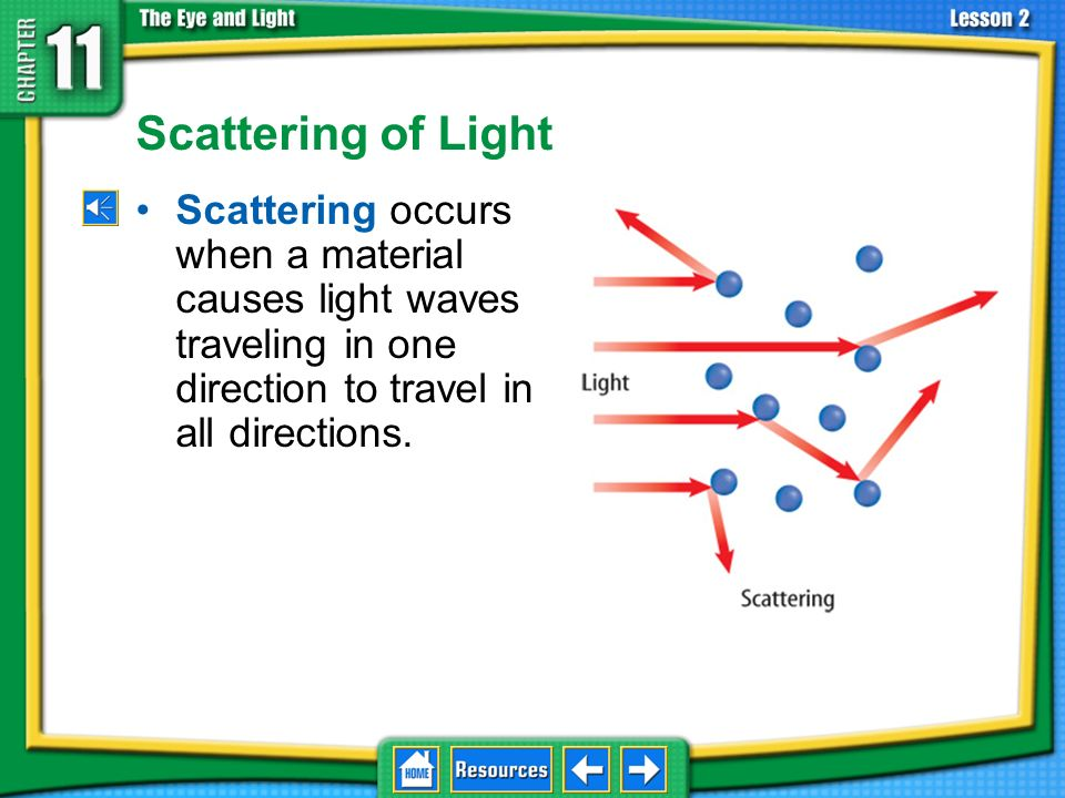 11.2 Light and Matter Scattering of Light.