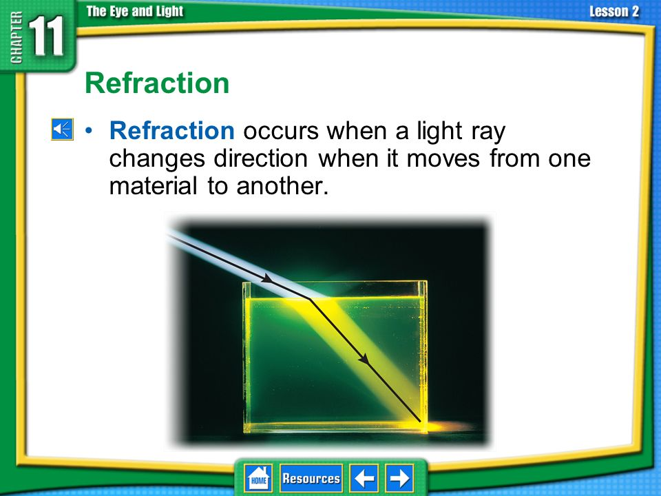 11.2 Light and Matter Refraction.