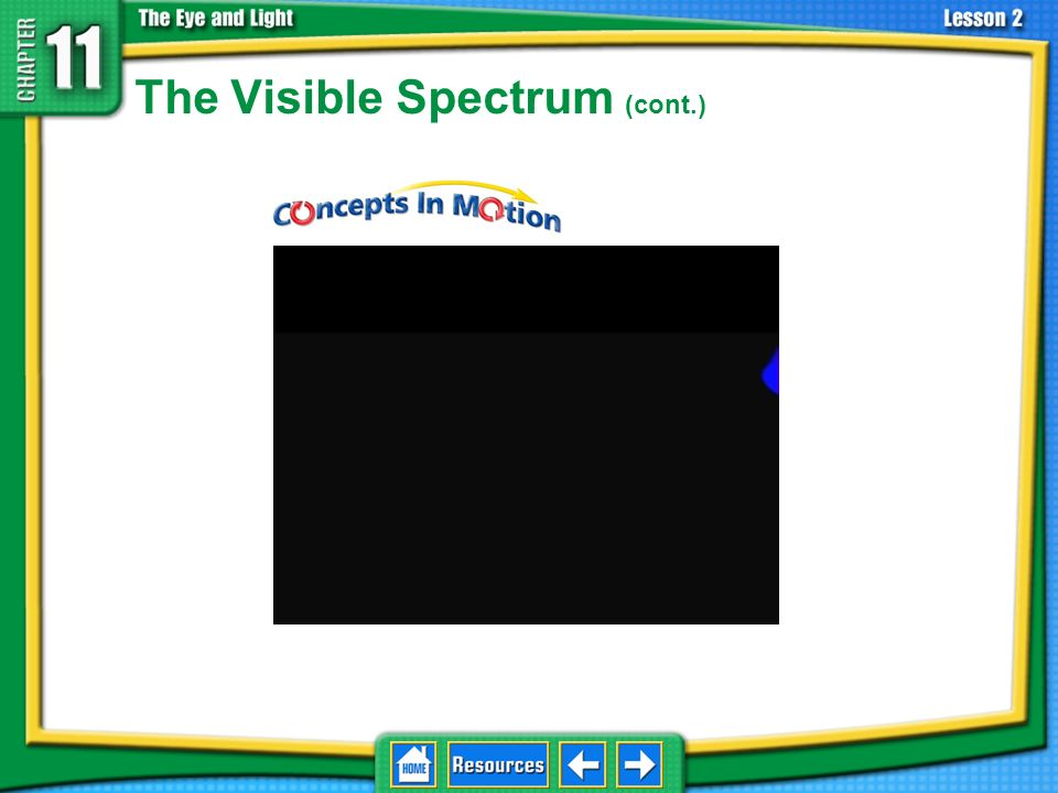 The Visible Spectrum (cont.)