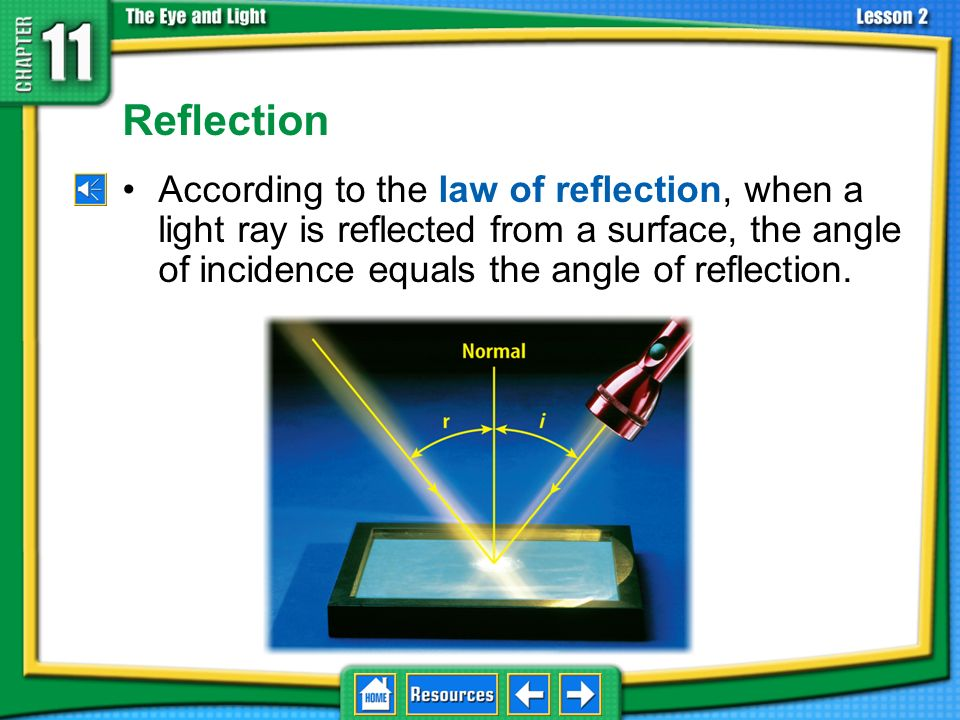 11.2 Light and Matter Reflection.