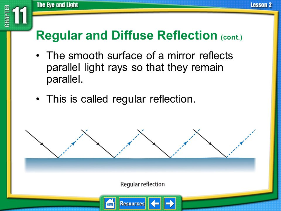 Regular and Diffuse Reflection (cont.)