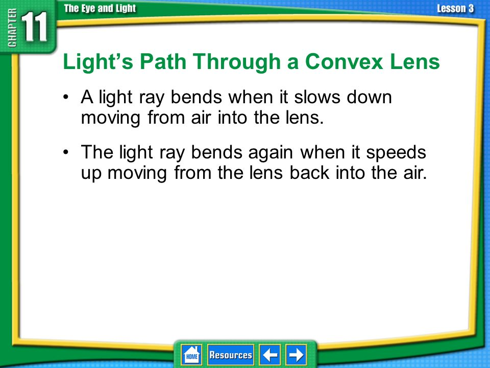 Light's Path Through a Convex Lens