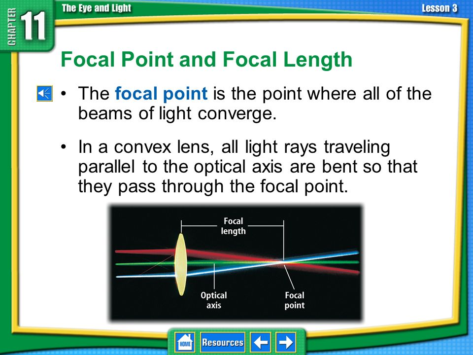 Focal Point and Focal Length