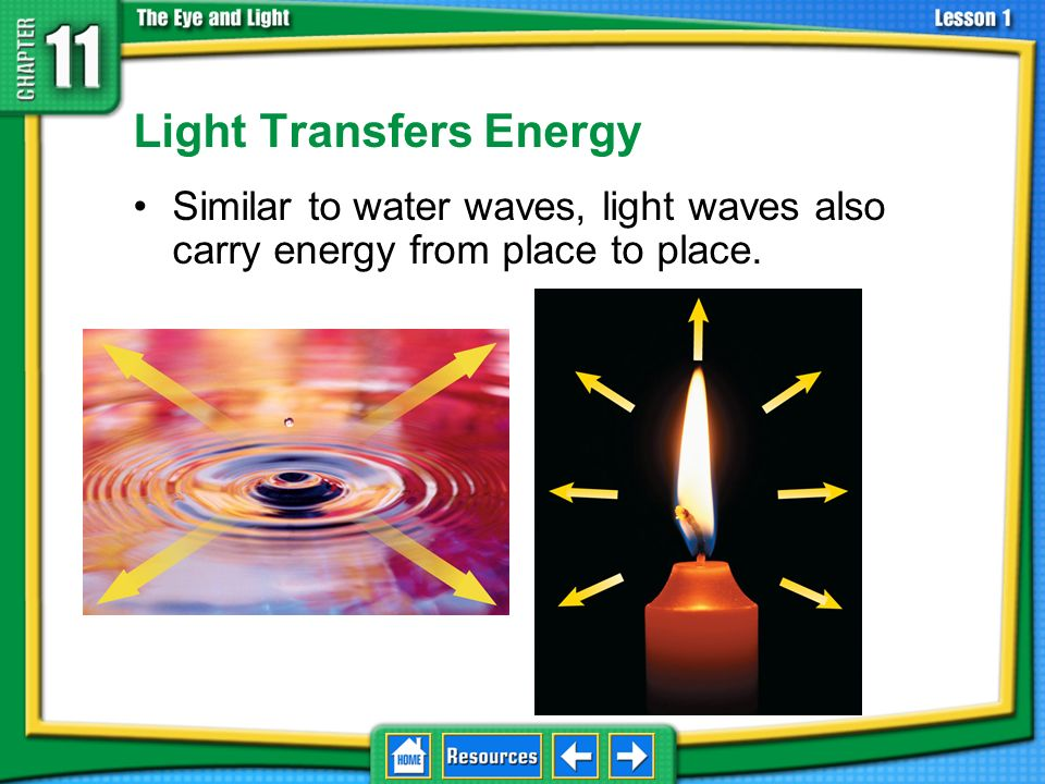 Light Transfers Energy