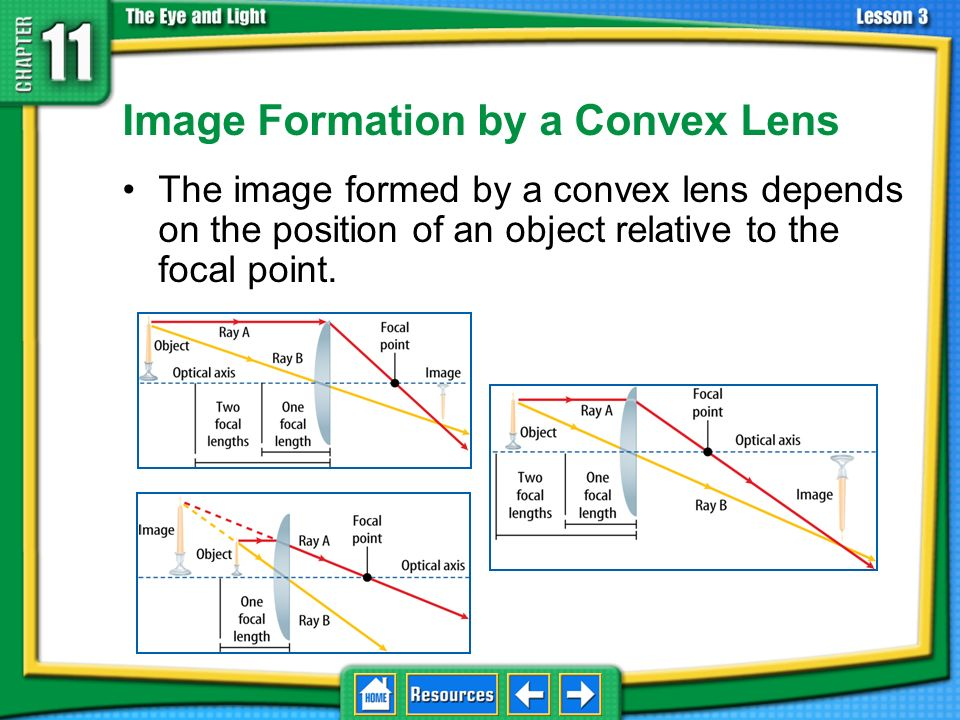Image Formation by a Convex Lens