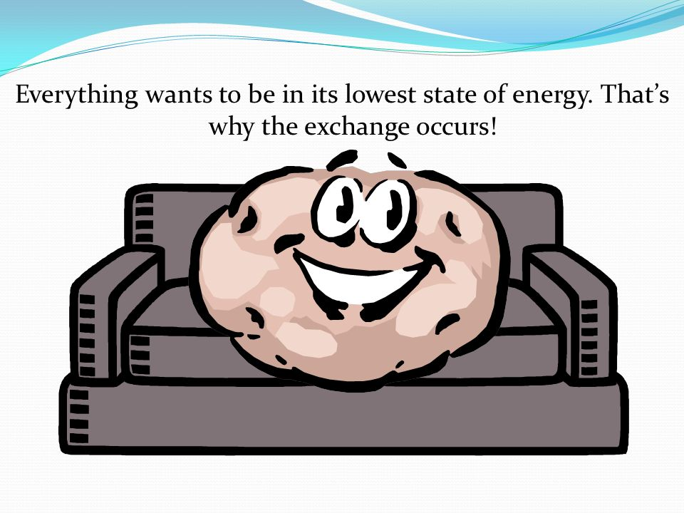 Everything wants to be in its lowest state of energy