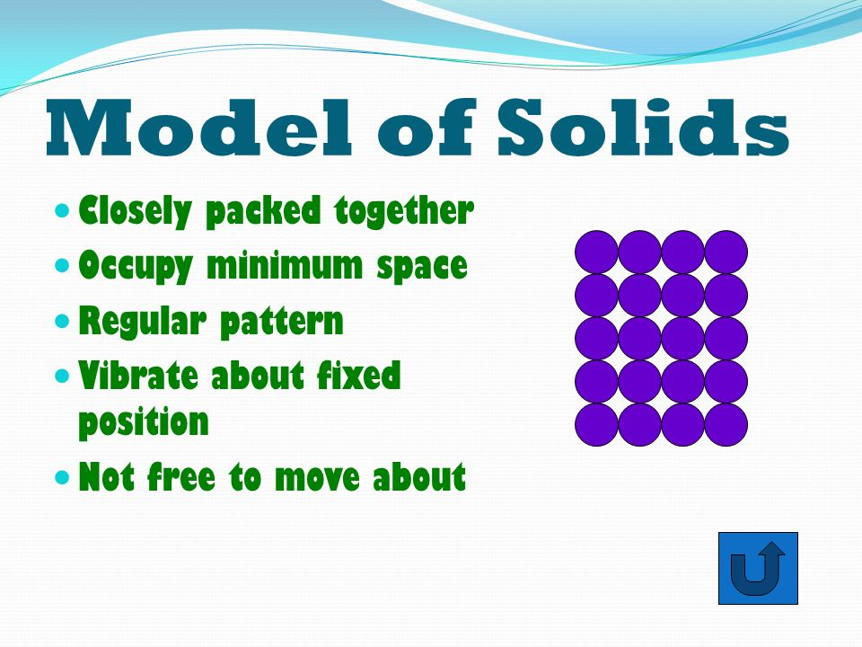 Model of Solids Closely packed together Occupy minimum space