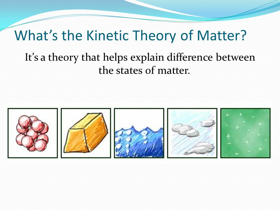 What's the Kinetic Theory of Matter