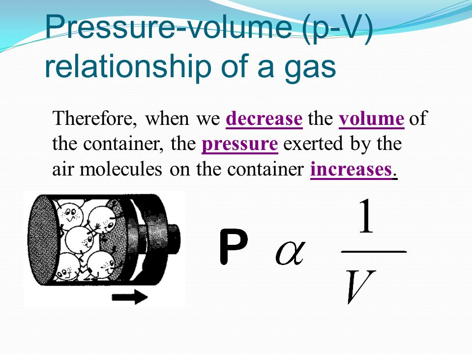 Pressure-volume (p-V) relationship of a gas