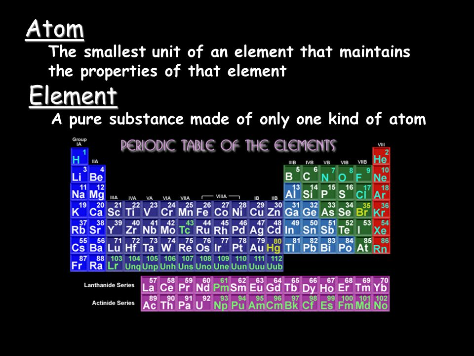 Atom Element The smallest unit of an element that maintains