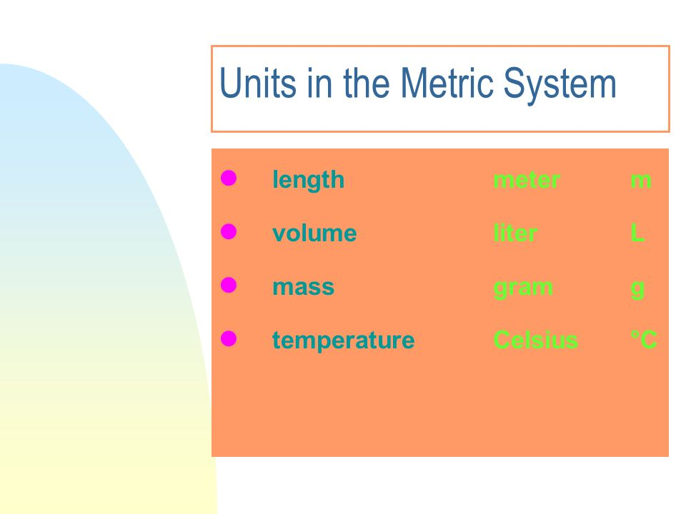 Units in the Metric System