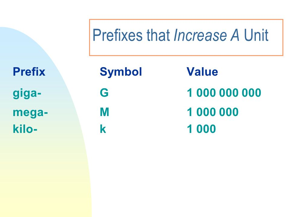 Prefixes that Increase A Unit
