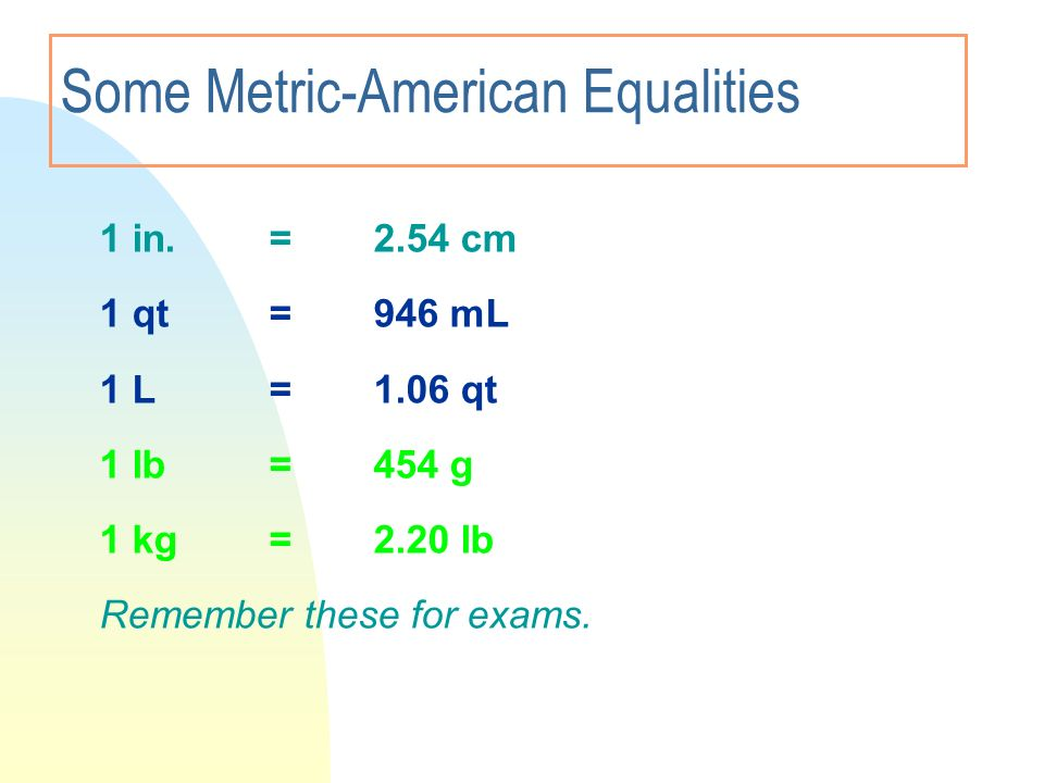 Some Metric-American Equalities