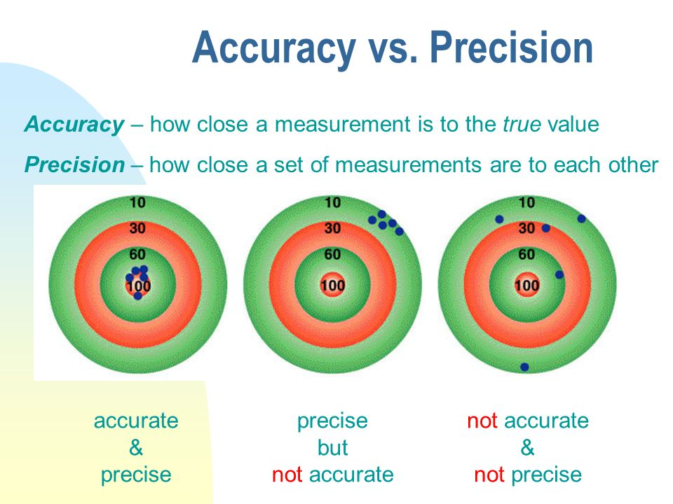 3/28/2017 Accuracy vs. Precision. Accuracy – how close a measurement is to the true value.