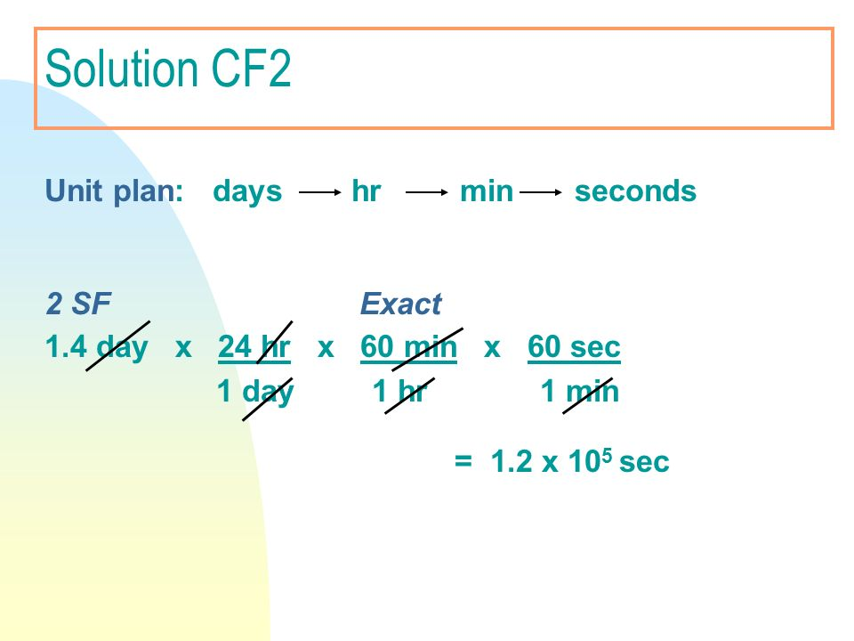 Solution CF2 Unit plan: days hr min seconds 2 SF Exact