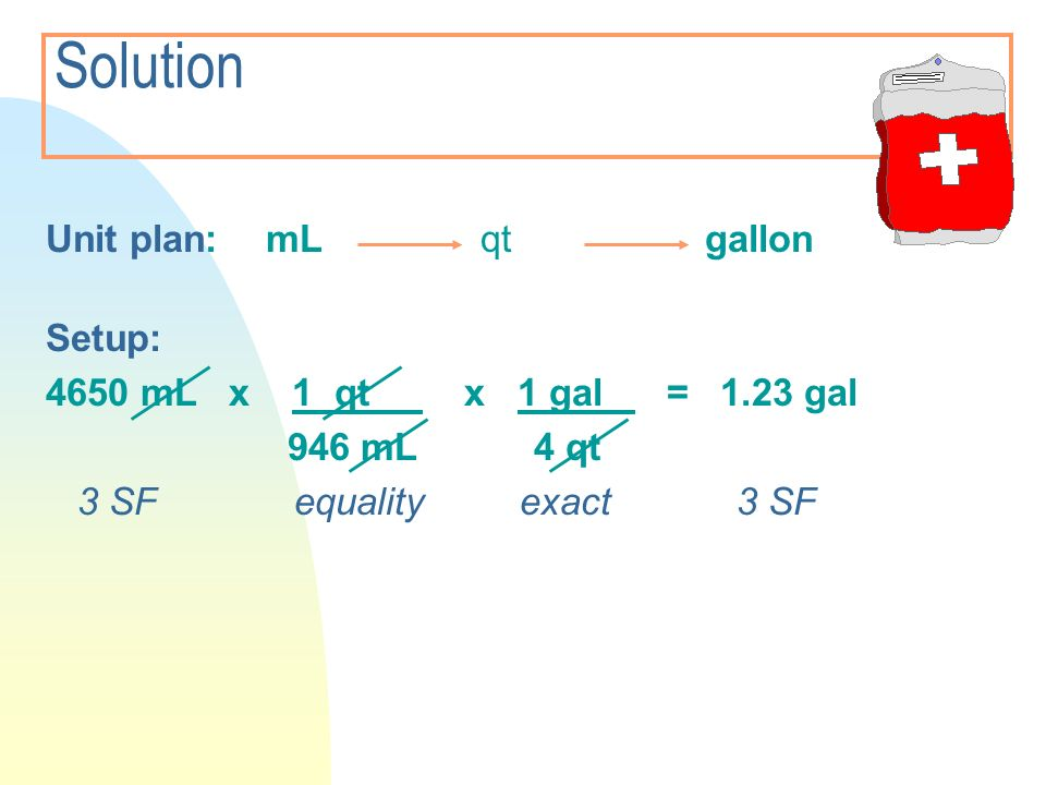 Solution Unit plan: mL qt gallon Setup: