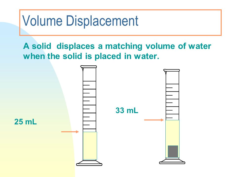 3/28/2017 Volume Displacement. A solid displaces a matching volume of water when the solid is placed in water.