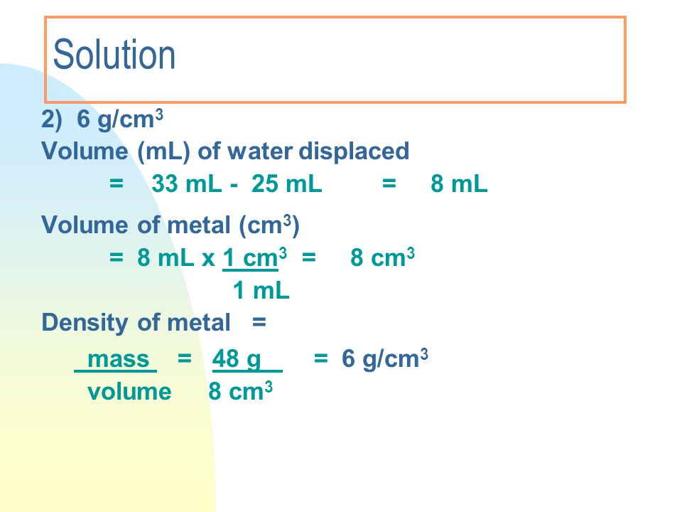 Solution 2) 6 g/cm3 Volume (mL) of water displaced