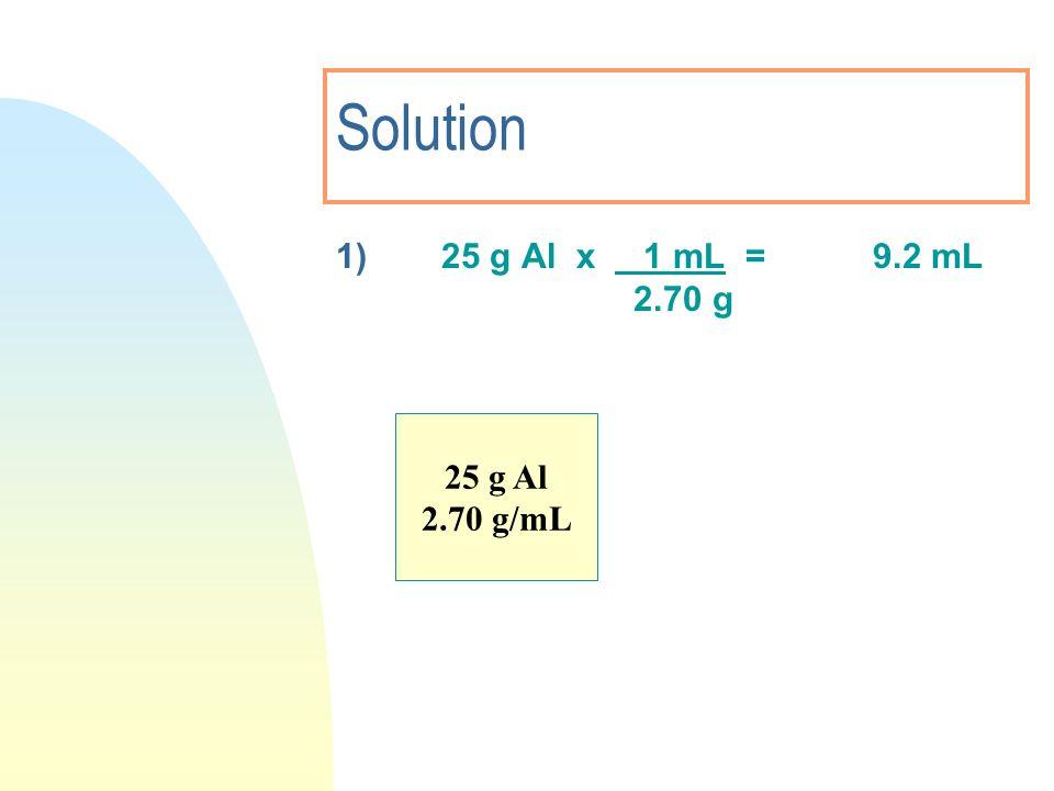 3/28/2017 Solution 1) 25 g Al x 1 mL = 9.2 mL 2.70 g 25 g Al 2.70 g/mL