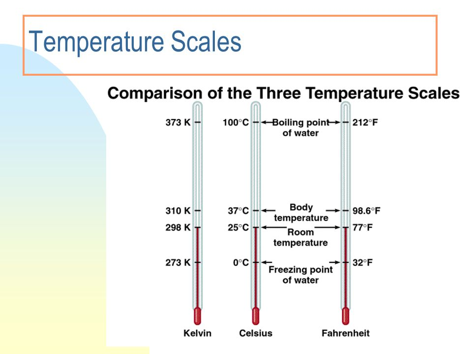 3/28/2017 Temperature Scales
