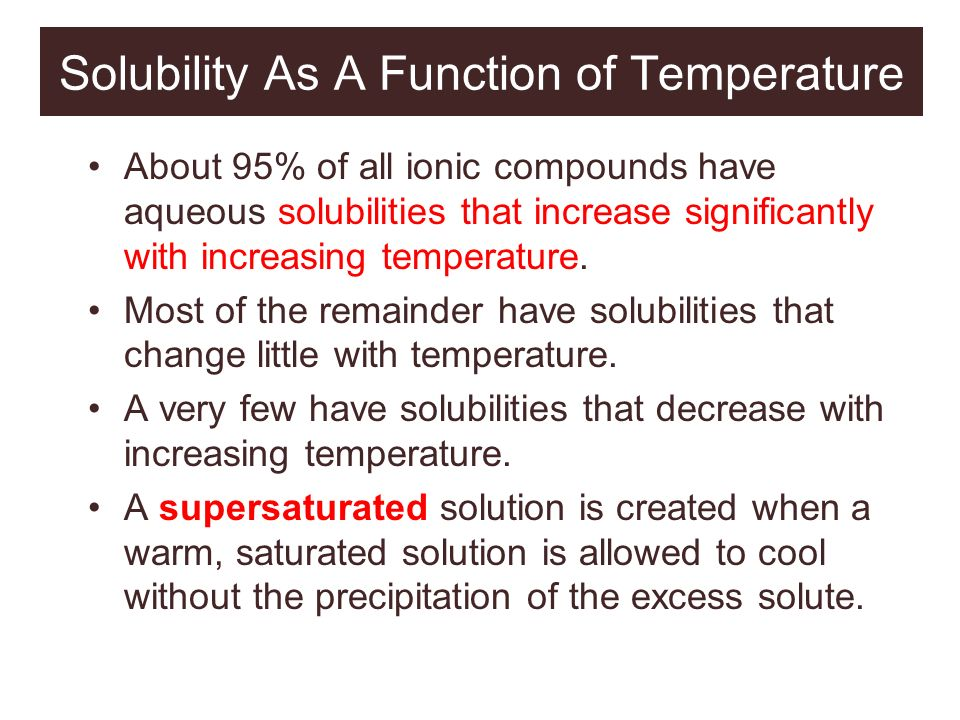 Solubility As A Function of Temperature