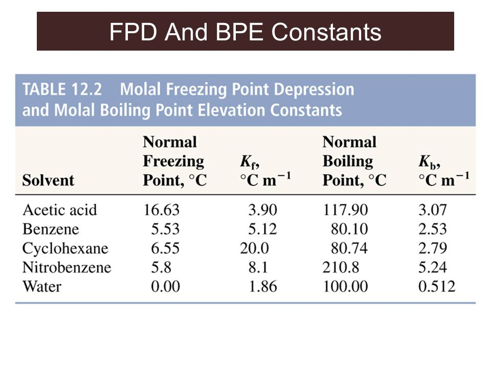 FPD And BPE Constants