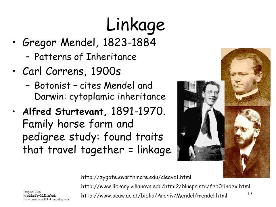Linkage Gregor Mendel, 1823-1884 Carl Correns, 1900s