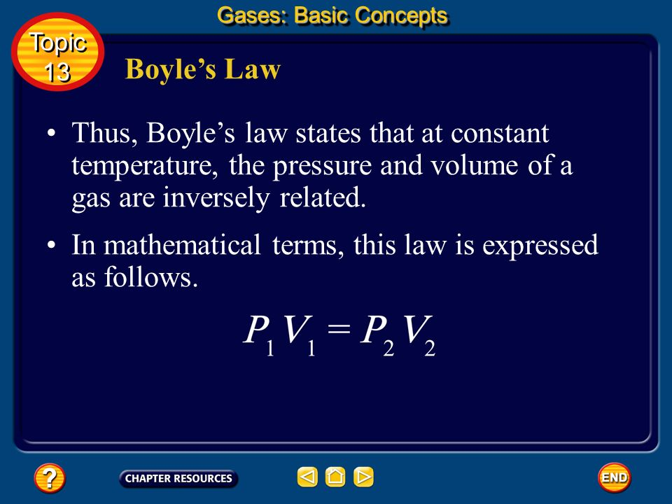 In mathematical terms, this law is expressed as follows.