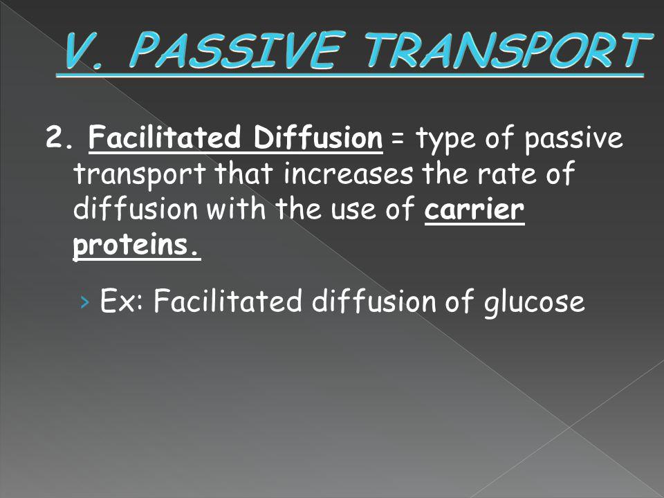 V. PASSIVE TRANSPORT