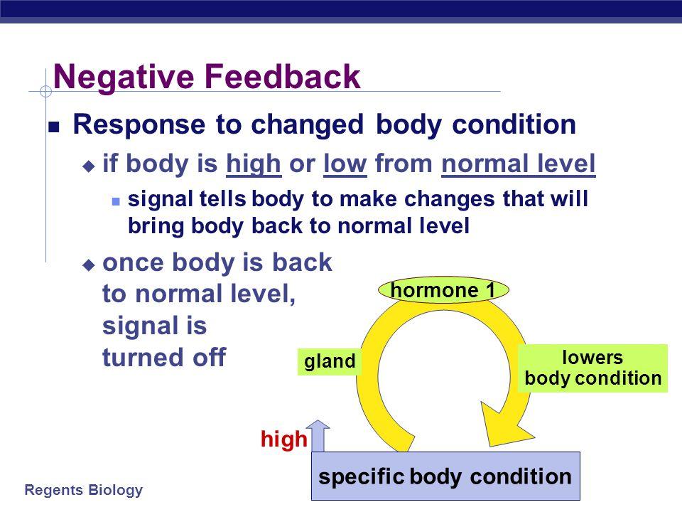 specific body condition