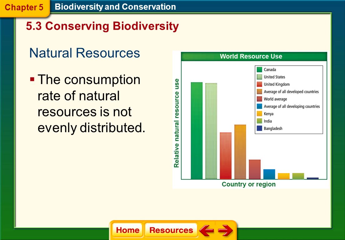 The consumption rate of natural resources is not evenly distributed.