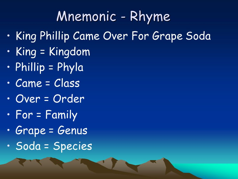 Mnemonic - Rhyme King Phillip Came Over For Grape Soda King = Kingdom