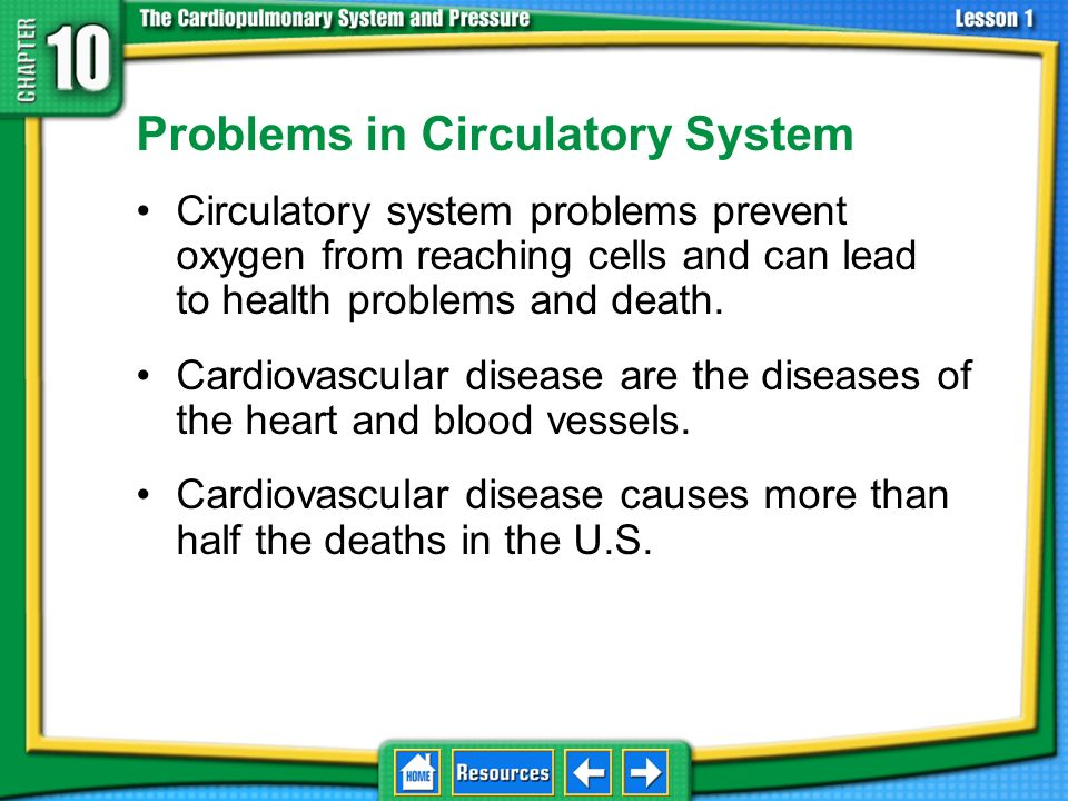 Problems in Circulatory System