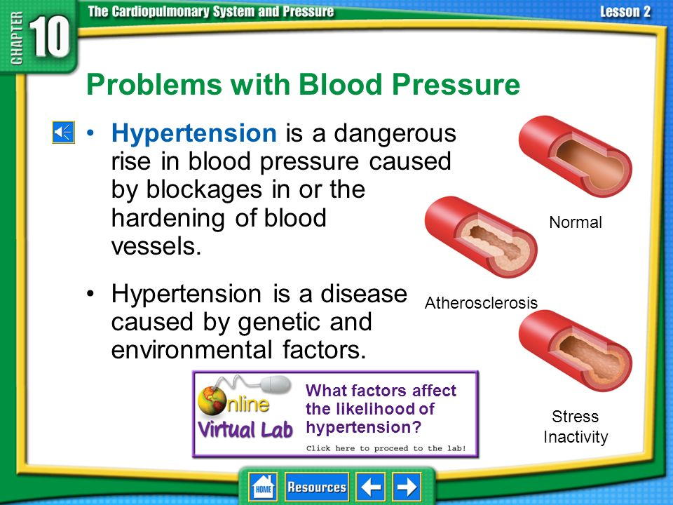 Problems with Blood Pressure