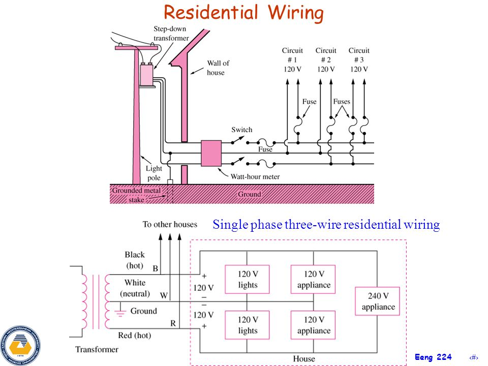 balanced three phase circuits ppt video online download rh slideplayer com residential wiring phases 240 Volt Single Phase Wiring