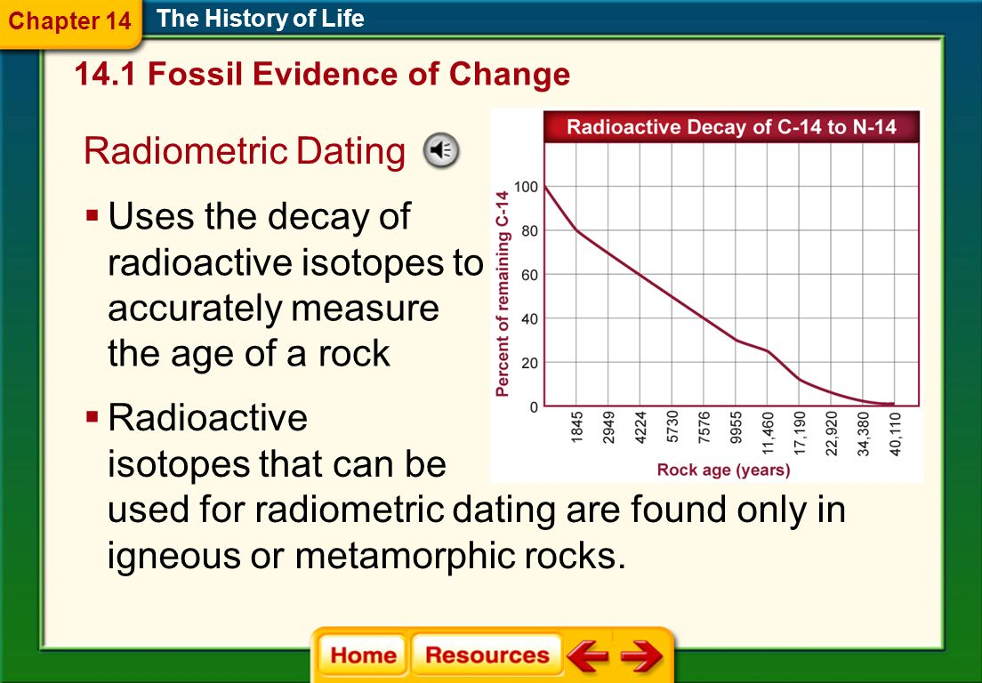 what type of rock is used for radioactive dating Response: most of the decay rates used for dating rocks are known to within two percent uncertainties are only slightly higher for rhenium (5%), lutetium (3%), and beryllium (3%), discussed in connection with table 1 [in wiens' article] such small uncertainties are no reason to dismiss radiometric dating whether a rock is.