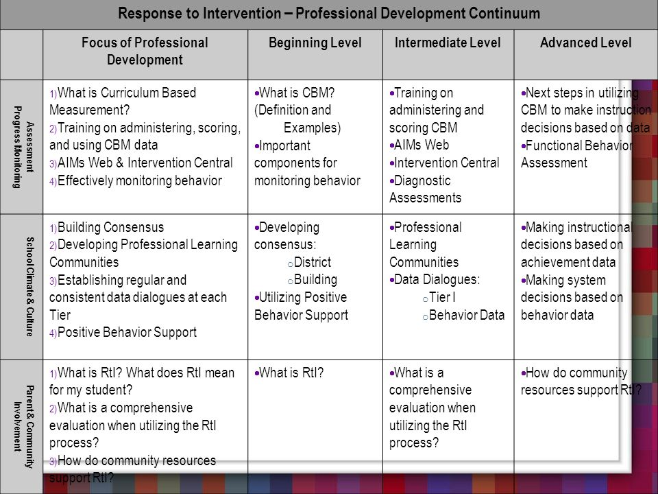 Response To Intervention A Framework For Educational