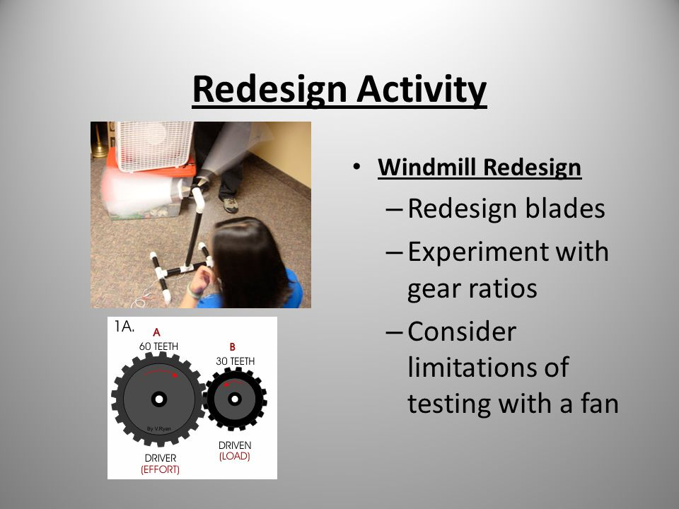 Redesign Activity Redesign blades Experiment with gear ratios