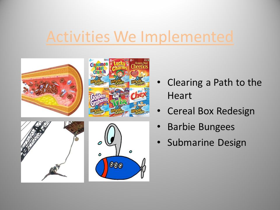 Activities We Implemented