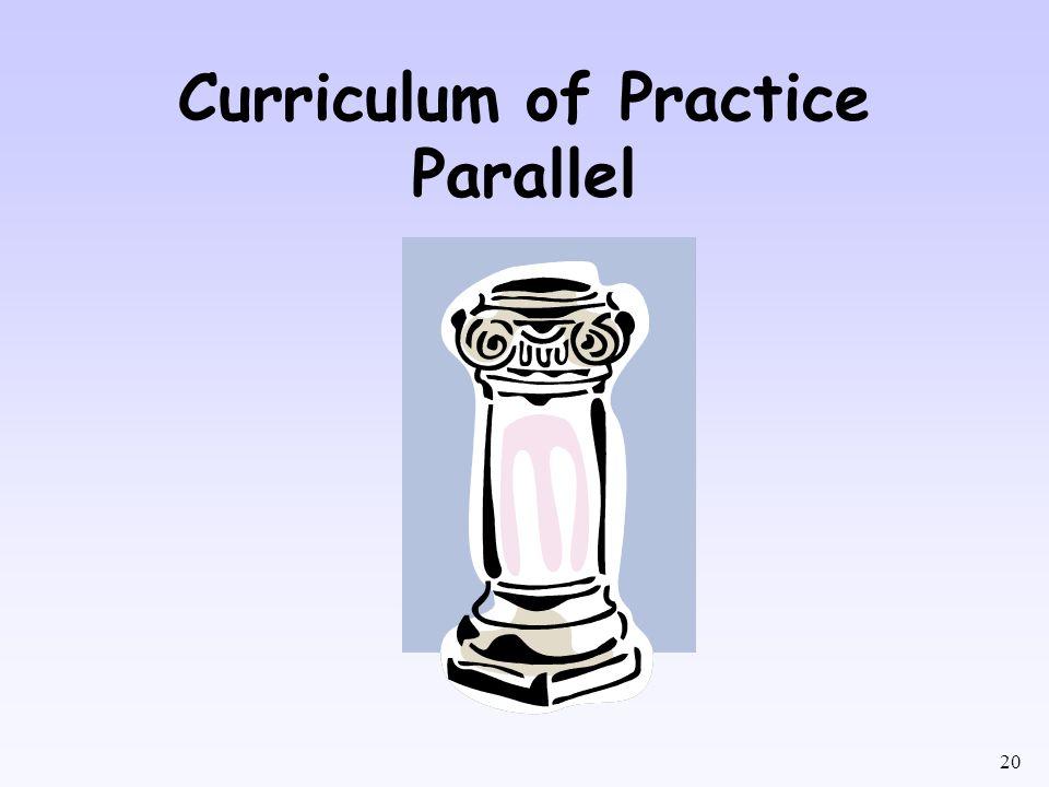 Curriculum of Practice Parallel