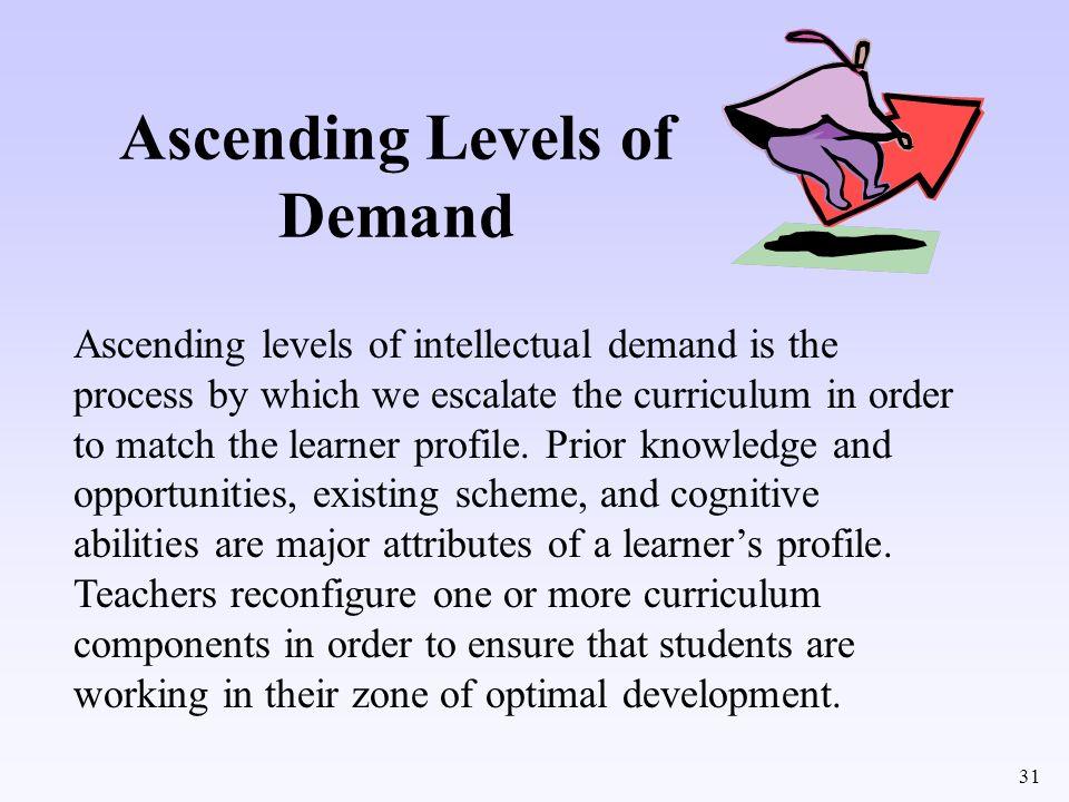 Ascending Levels of Demand