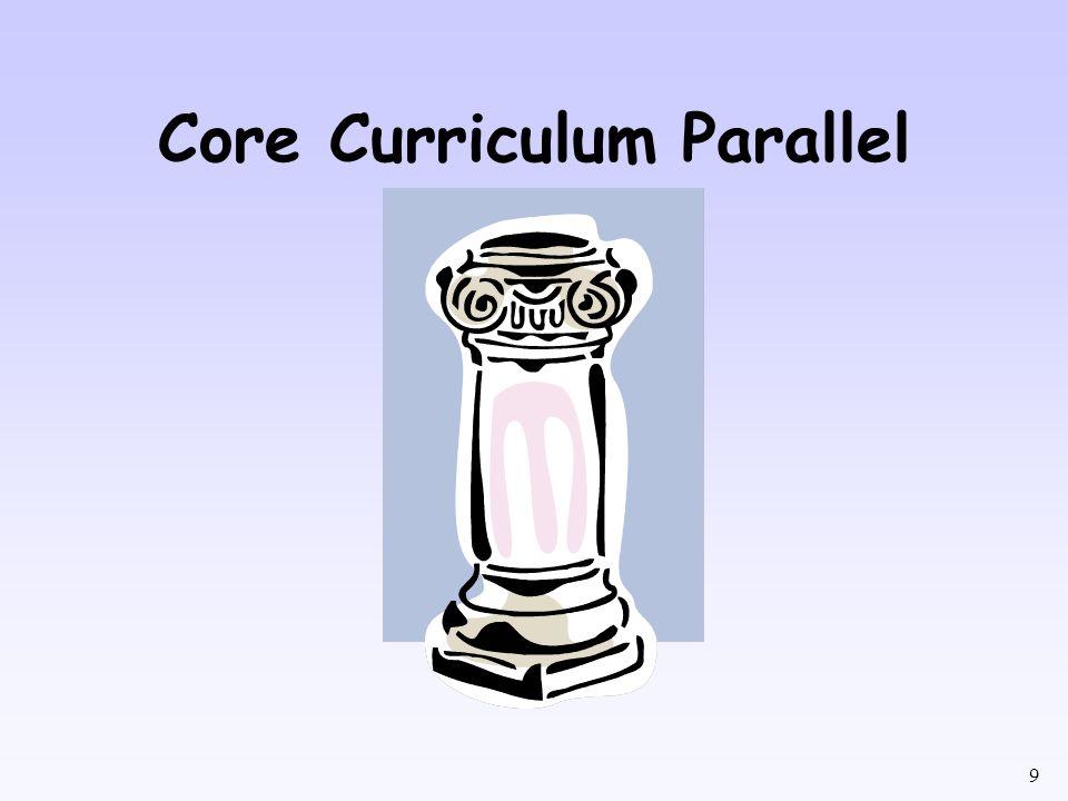 Core Curriculum Parallel