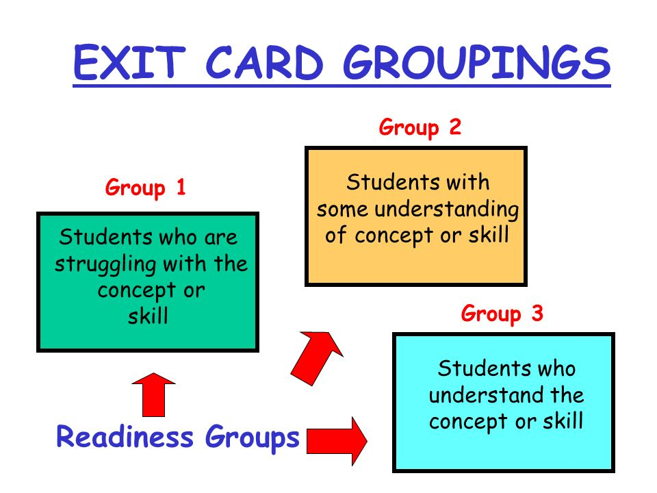 EXIT CARD GROUPINGS Readiness Groups Group 2 Students with Group 1
