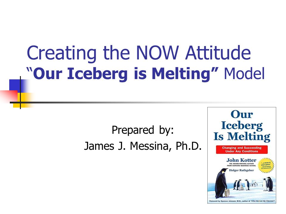Creating the NOW Attitude Our Iceberg is Melting Model