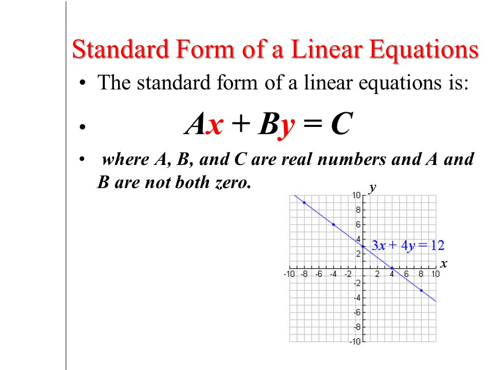 Standard Form Of A Line What Is C