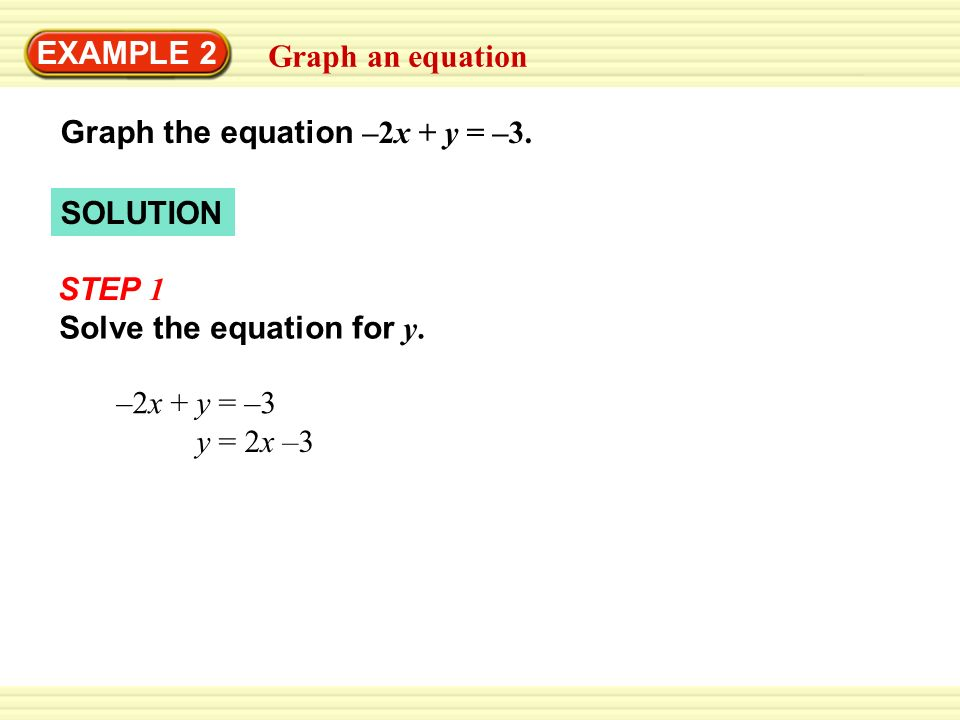 By Drawing The Line Y Solve The Equations : Lesson graph linear equations essential question how