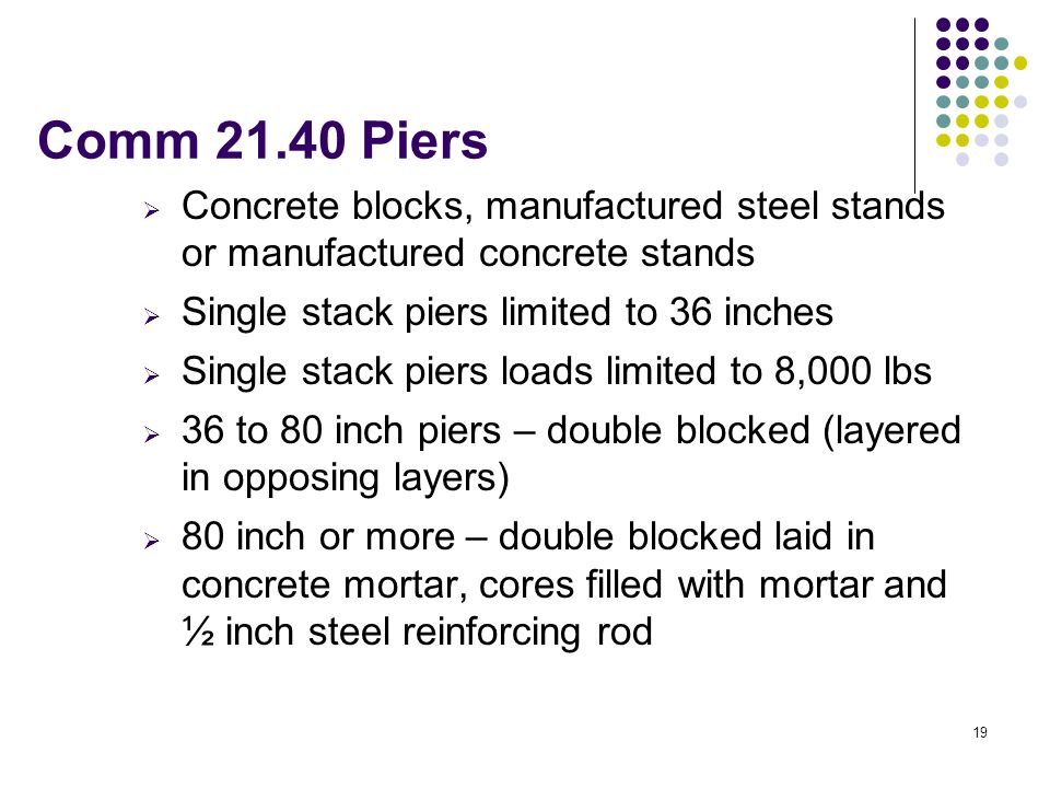 Comm 21.40 Piers Concrete blocks, manufactured steel stands or manufactured concrete stands. Single stack piers limited to 36 inches.