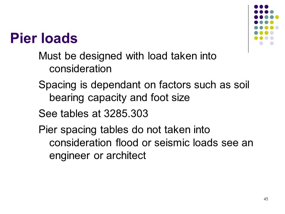 Pier loads Must be designed with load taken into consideration